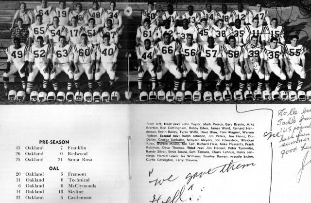 Mark 1963 Oakland High Varsity Football Champions