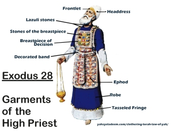 Image result for exodus 28